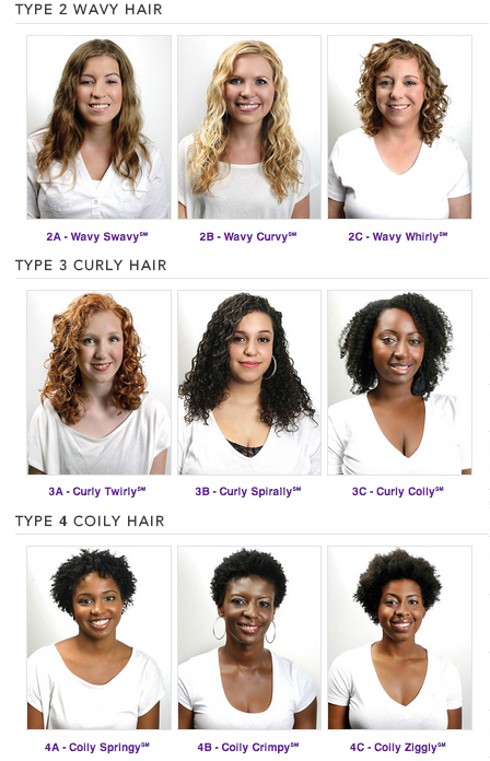 How To Determine Your Natural Hair Type Eleanor J Adore